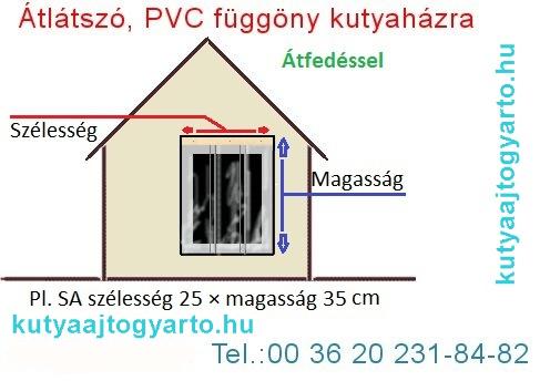 kutyaajtó, PVC függöny kutyaházra, kutyafüggöny